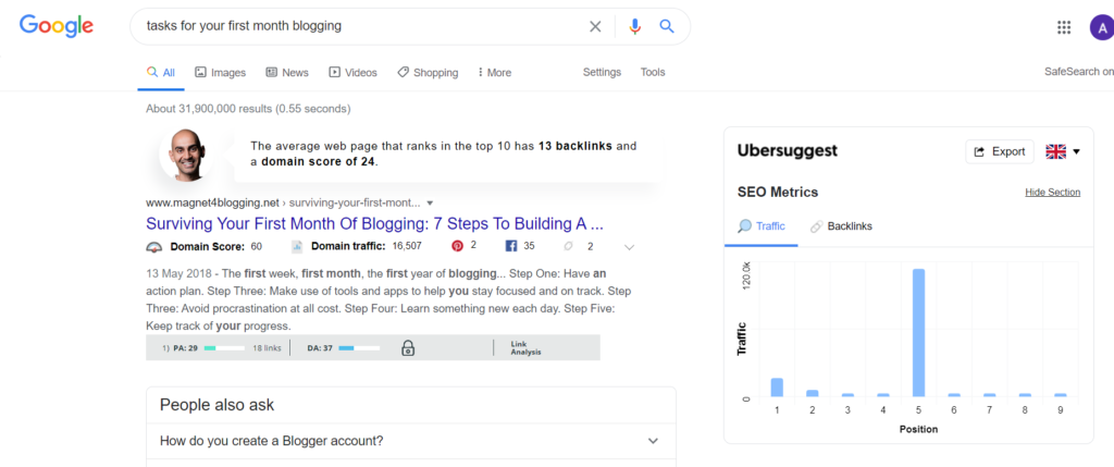 use ubersuggest and Moz to find better keywords